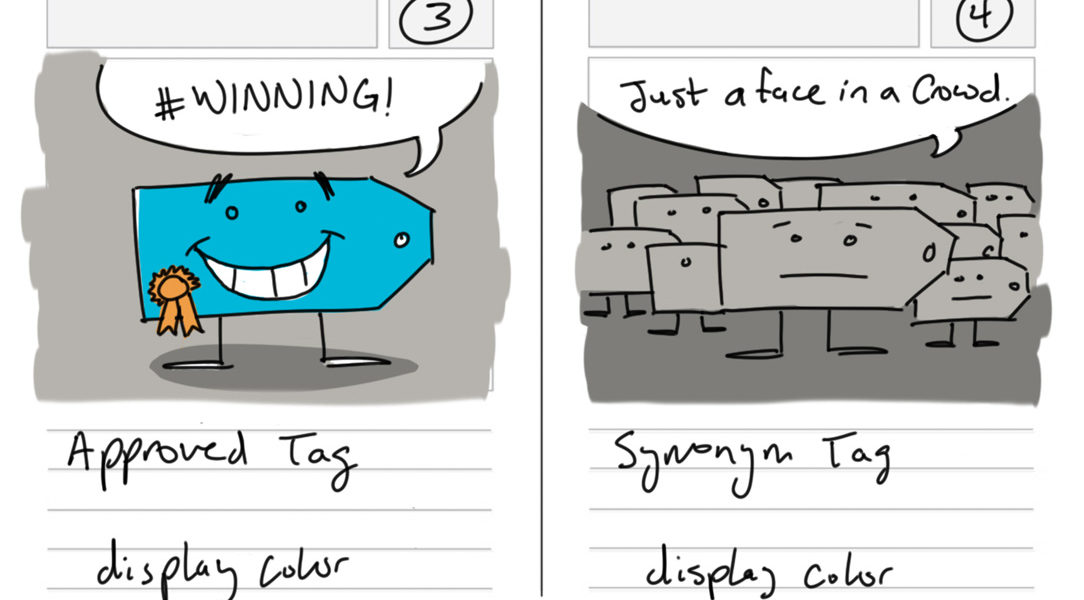 Using Storyboards to Develop an Experience